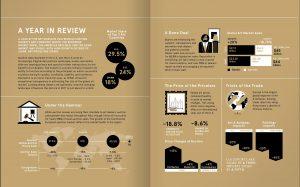 TEFAF Art Market Report