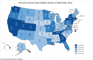 US economy arts industry