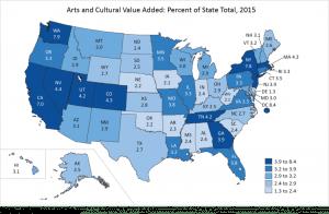 US economy arts industry