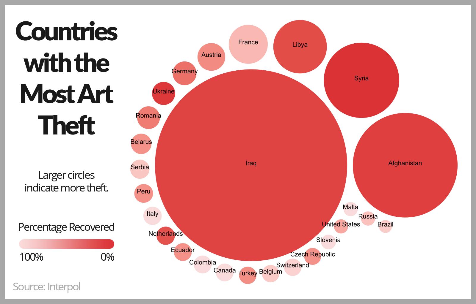 Element Paints Interpol Art Theft